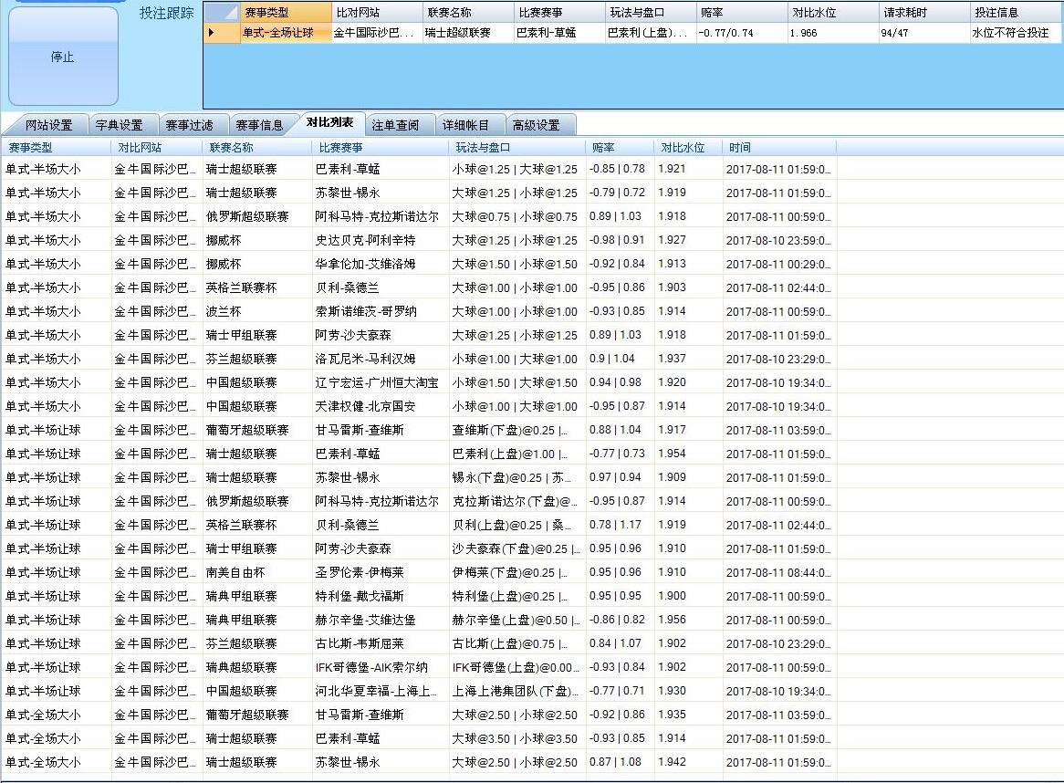 火狐打水软件对比列表